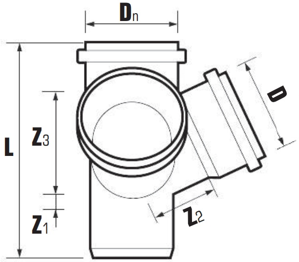 Крестовины ПВХ двухплоскостные 87° для внутренней канализации схема