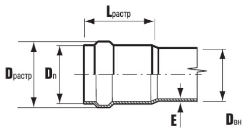 Трубы канализационные ПВХ схема